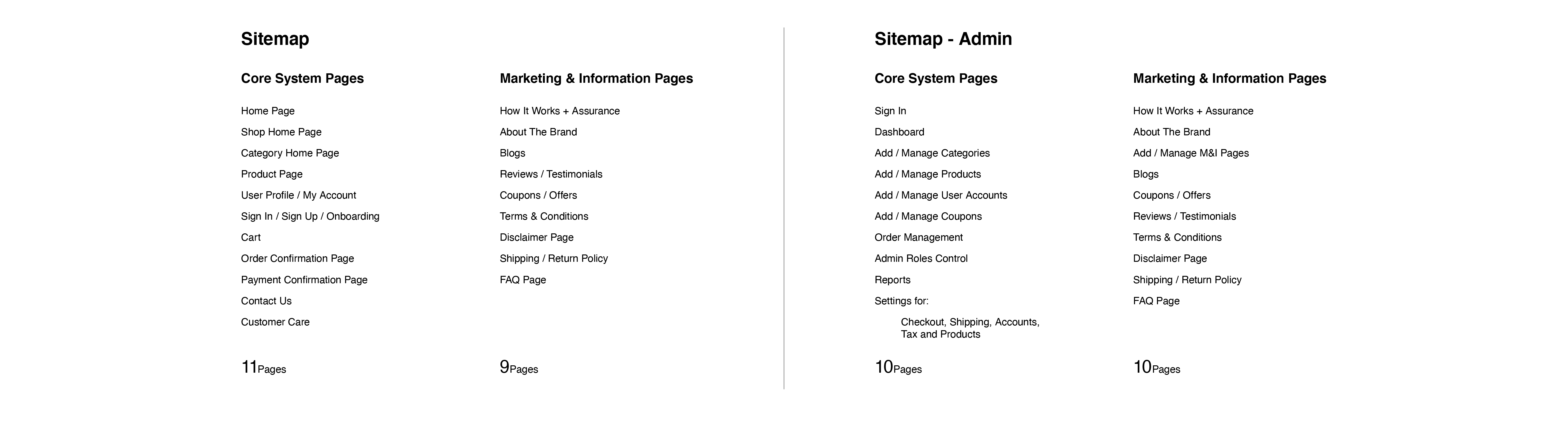 Sitemap List – Wireframe@2x-100